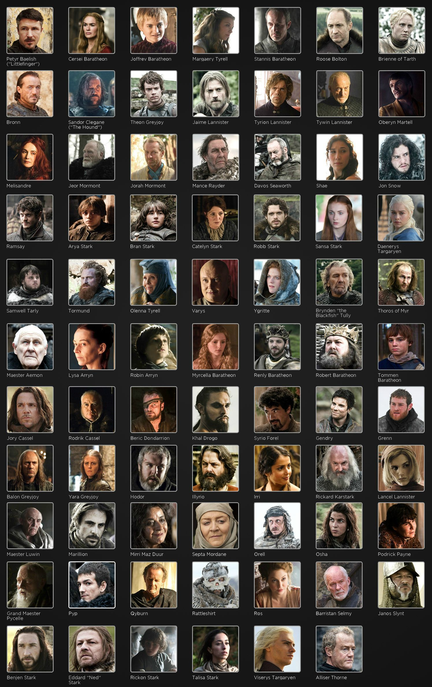 Game of Thrones Characters-